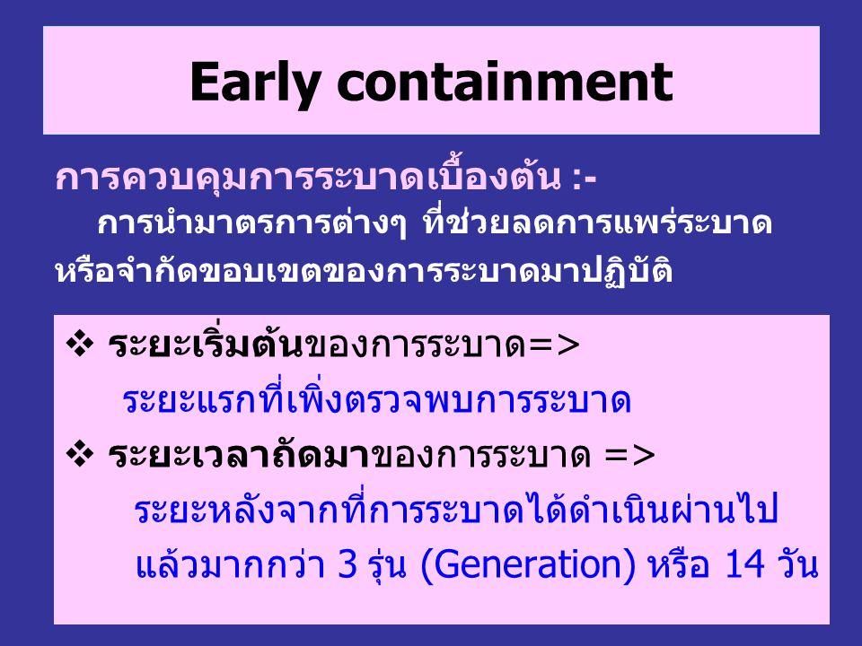 Early containment การควบคุมการระบาดเบื้องต้น :-