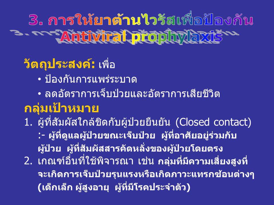 3. การให้ยาต้านไวรัสเพื่อป้องกัน Antiviral prophylaxis