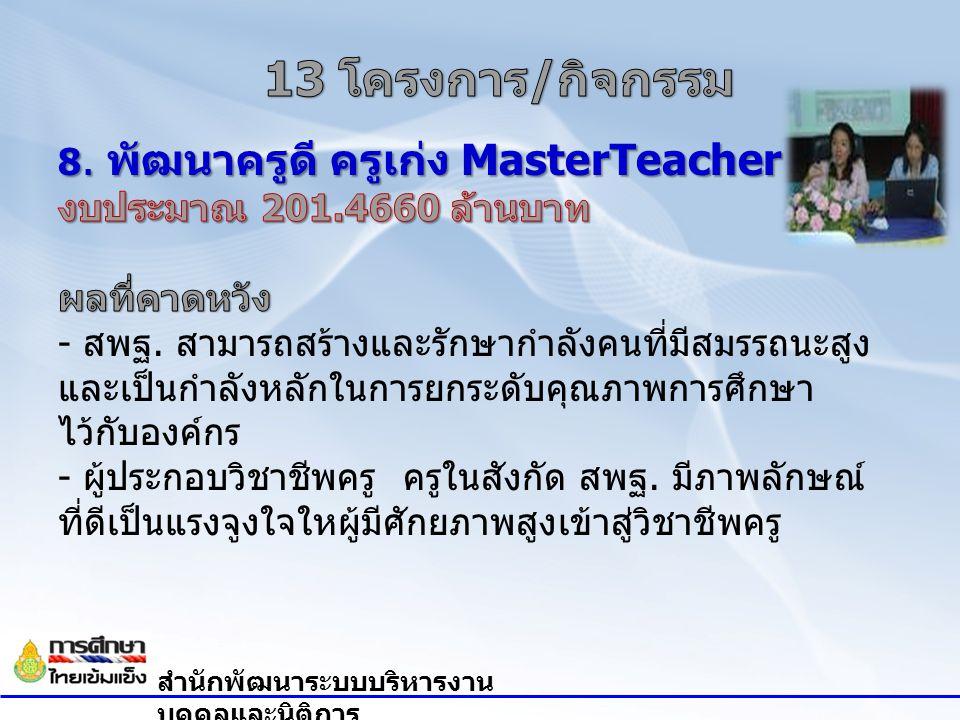 13 โครงการ/กิจกรรม 8. พัฒนาครูดี ครูเก่ง MasterTeacher