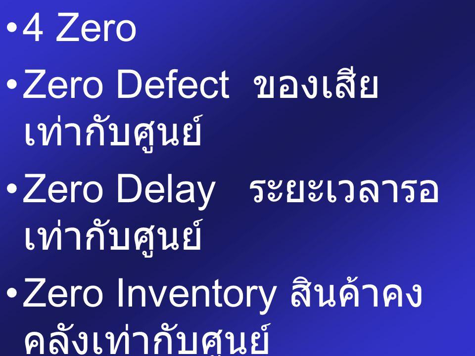 4 Zero Zero Defect ของเสียเท่ากับศูนย์ Zero Delay ระยะเวลารอเท่ากับศูนย์ Zero Inventory สินค้าคงคลังเท่ากับศูนย์