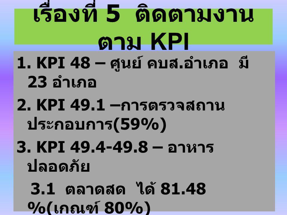 เรื่องที่ 5 ติดตามงานตาม KPI