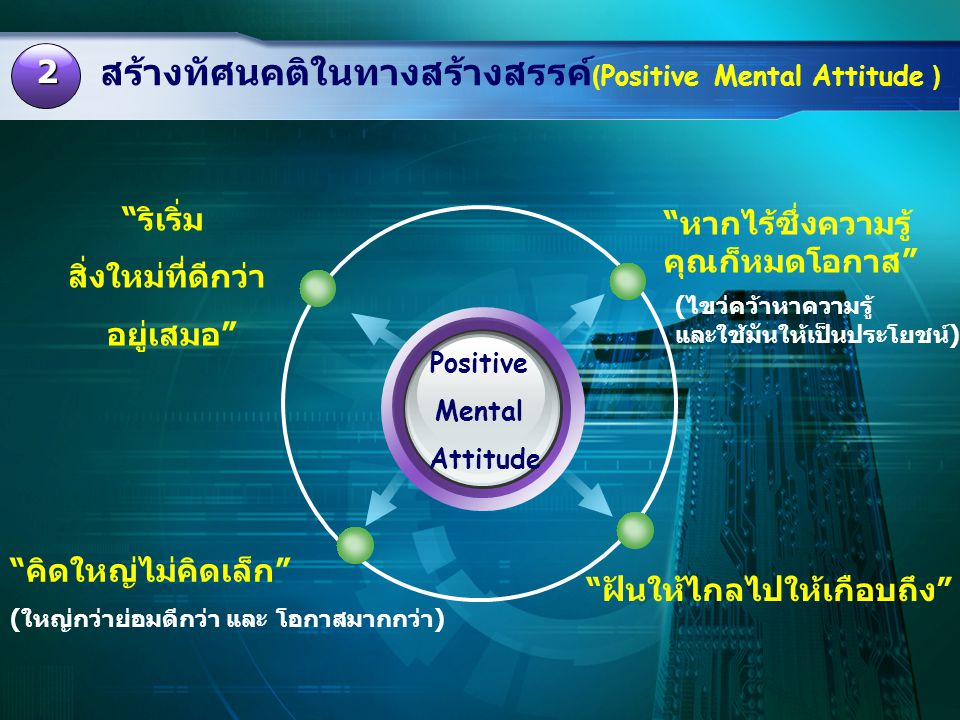 สร้างทัศนคติในทางสร้างสรรค์(Positive Mental Attitude )