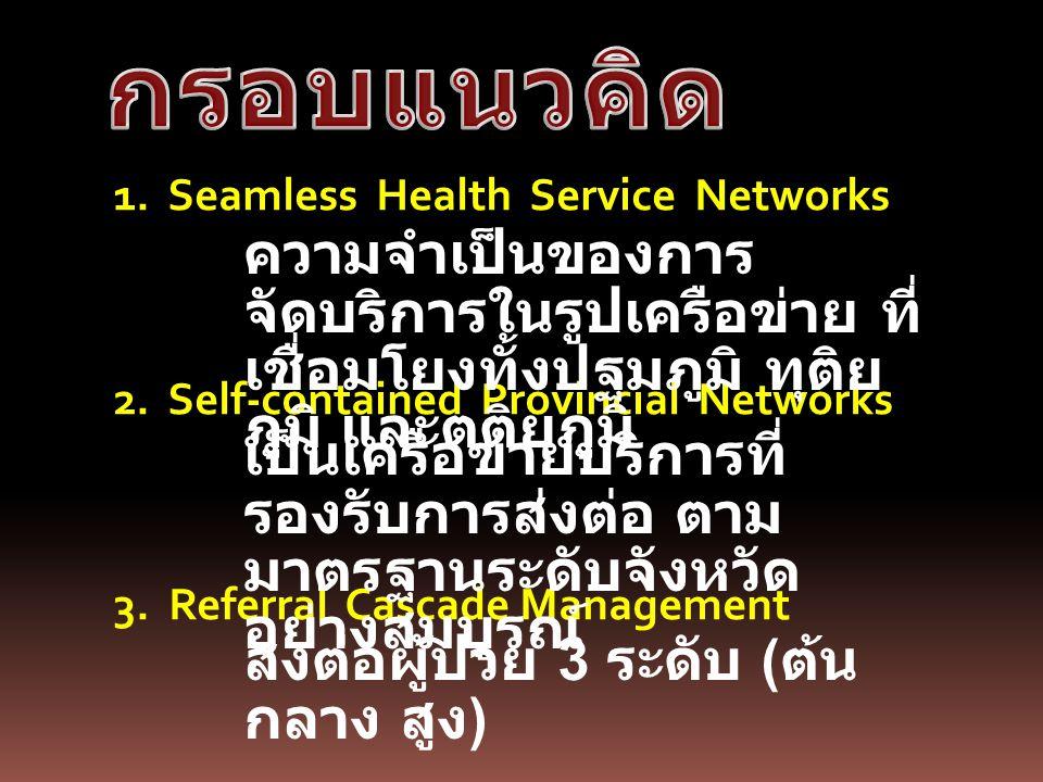 กรอบแนวคิด 1. Seamless Health Service Networks. ความจำเป็นของการจัดบริการในรูปเครือข่าย ที่เชื่อมโยงทั้งปฐมภูมิ ทุติยภูมิ และตติยภูมิ