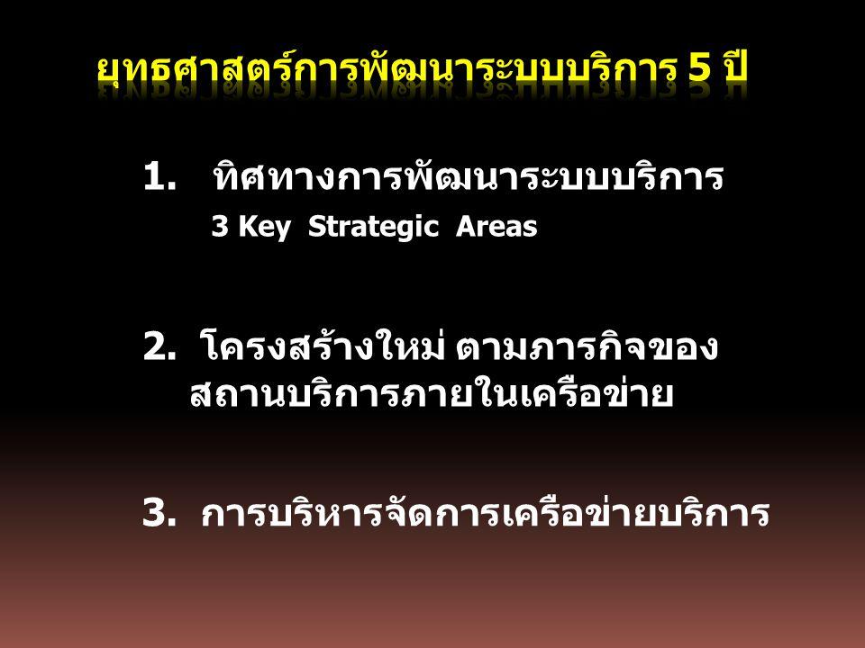 ยุทธศาสตร์การพัฒนาระบบบริการ 5 ปี