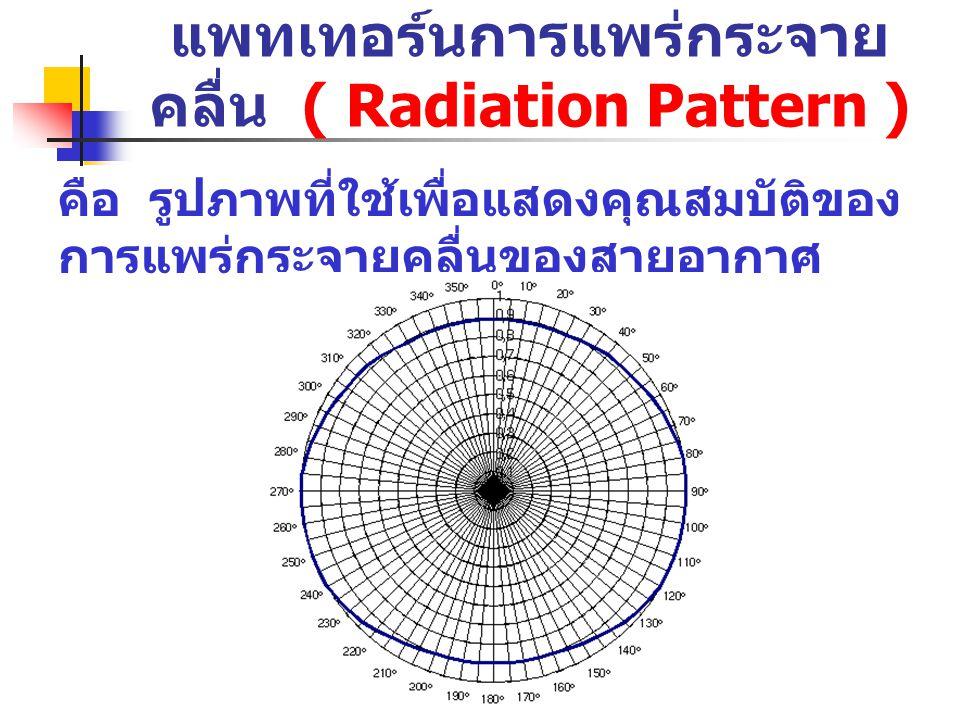 แพทเทอร์นการแพร่กระจายคลื่น ( Radiation Pattern )