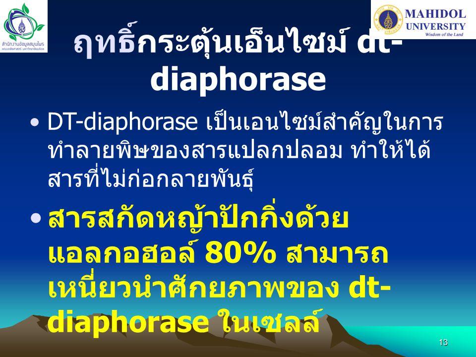 ฤทธิ์กระตุ้นเอ็นไซม์ dt-diaphorase