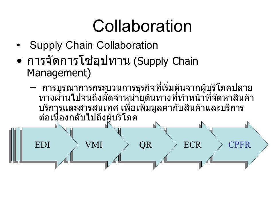 Collaboration การจัดการโซ่อุปทาน (Supply Chain Management)
