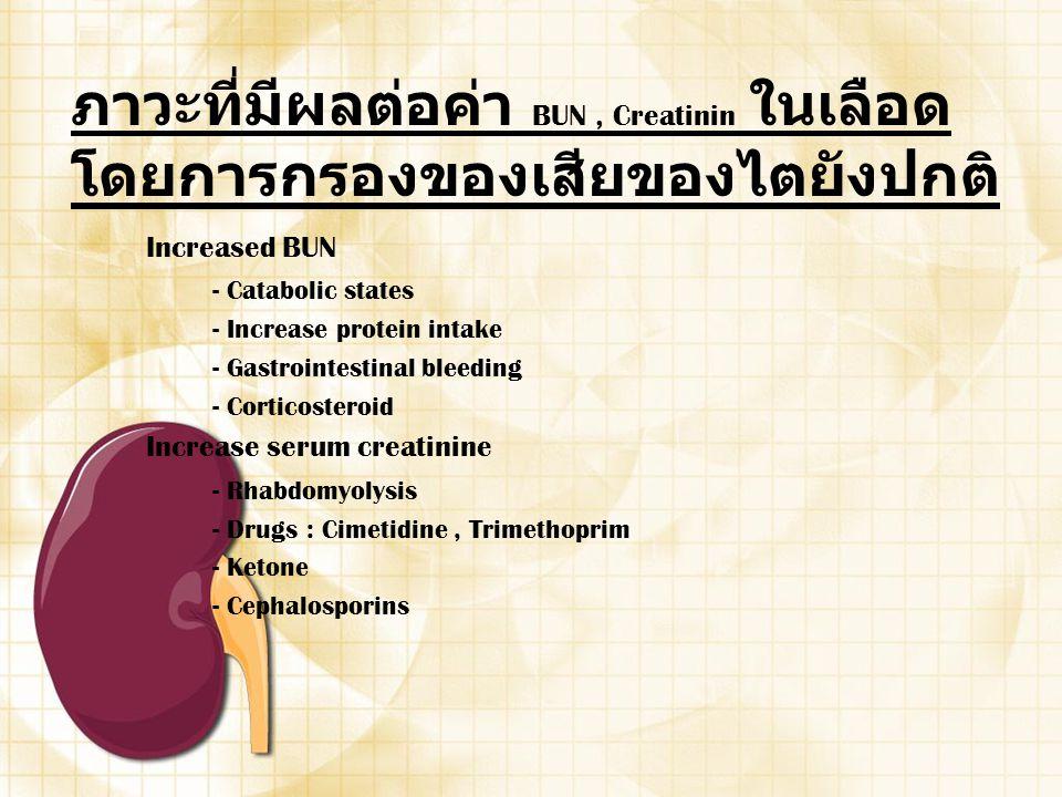 ภาวะที่มีผลต่อค่า BUN , Creatinin ในเลือด โดยการกรองของเสียของไตยังปกติ