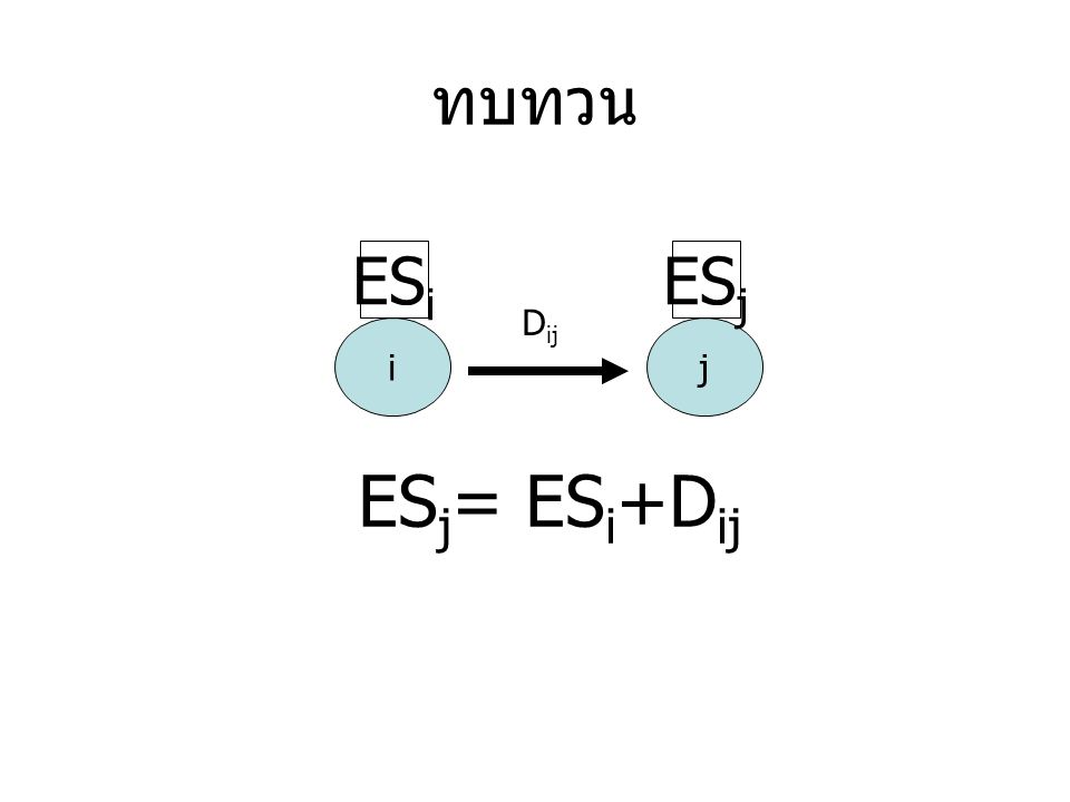 ทบทวน ESi ESj Dij i j ESj= ESi+Dij