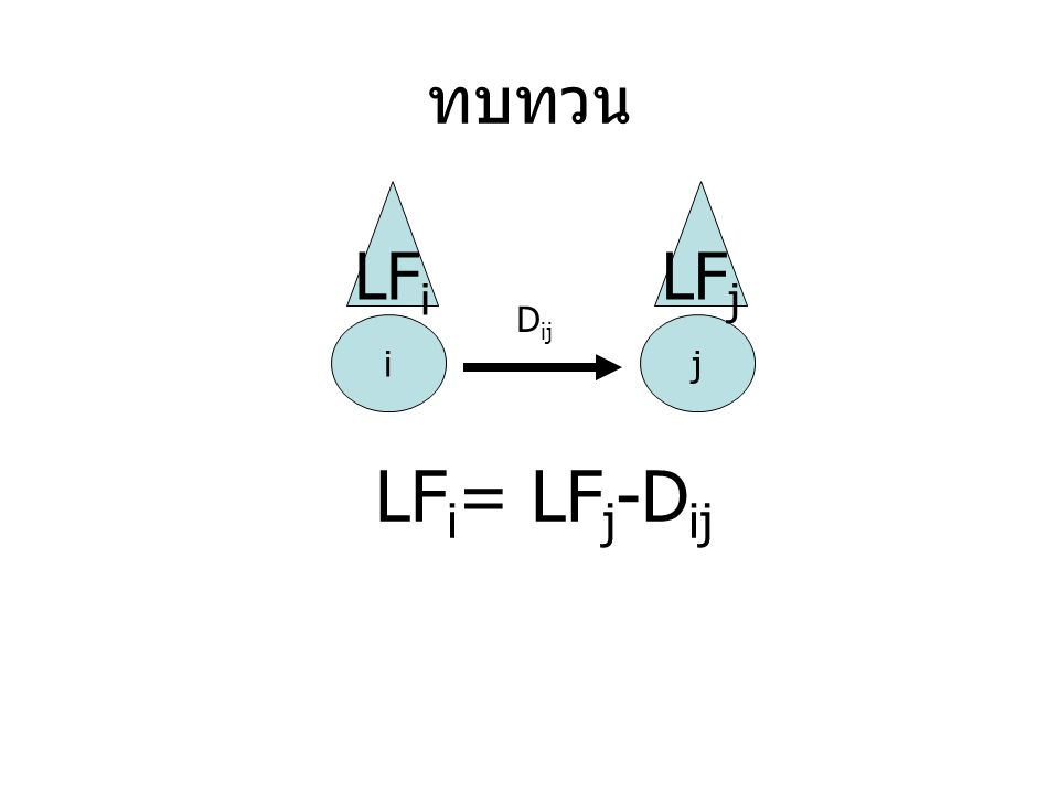 ทบทวน LFi LFj Dij i j LFi= LFj-Dij