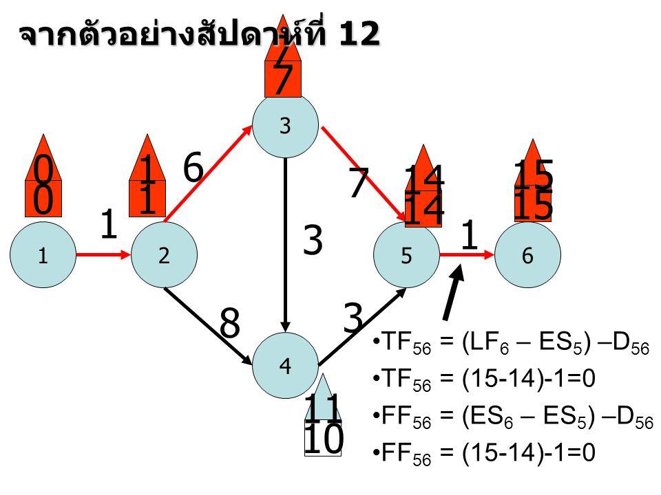 7 7 1 6 15 14 7 1 15 14 1 1 3 3 8 11 10 จากตัวอย่างสัปดาห์ที่ 12