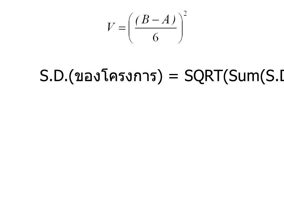 S.D.(ของโครงการ) = SQRT(Sum(S.D.(วิกฤต))