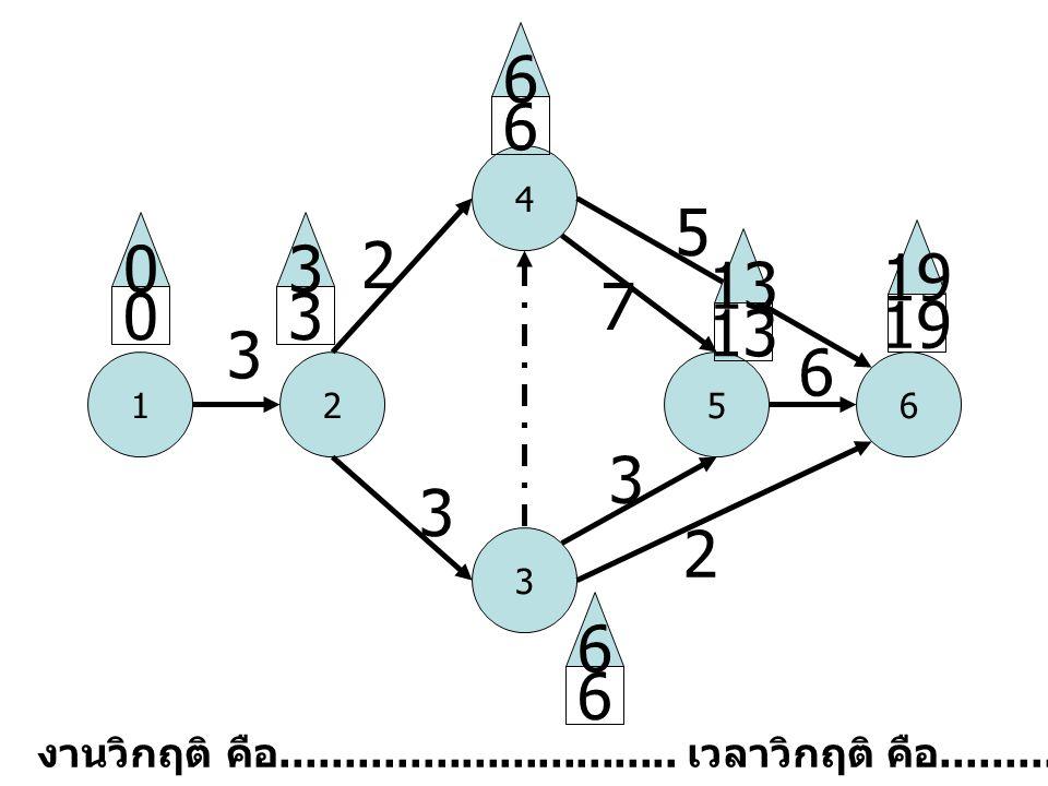 6 6. 4. 5. 3. 2. 19. 13. 7. 3. 19. 13. 3. 6. 1. 2. 5. 6. 3. 3. 2. 3. 6. 6.