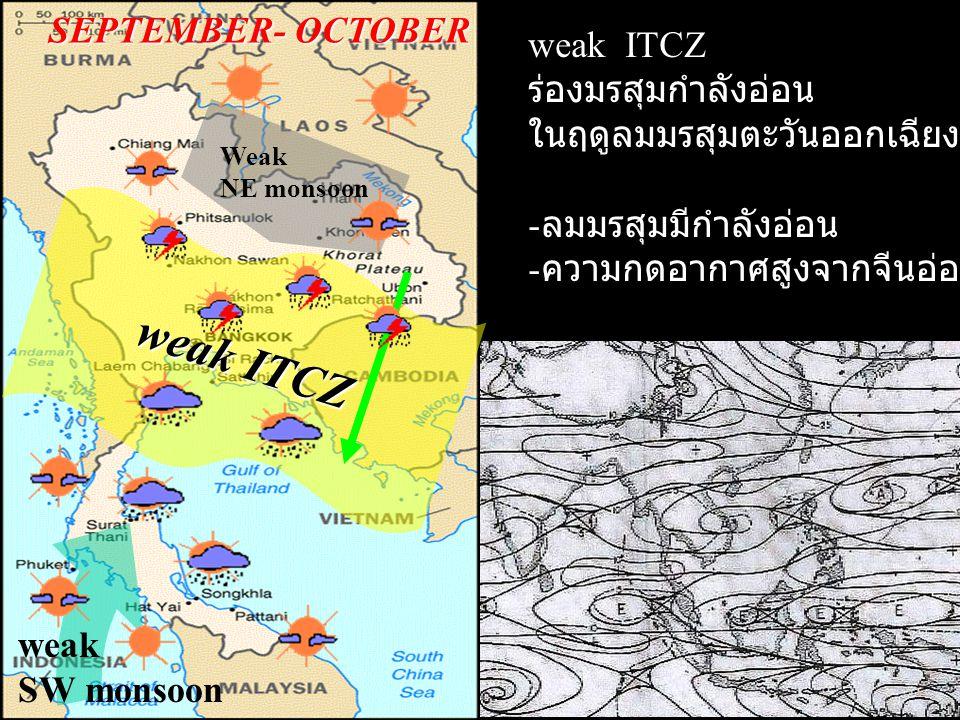weak ITCZ SEPTEMBER- OCTOBER weak ITCZ ร่องมรสุมกำลังอ่อน
