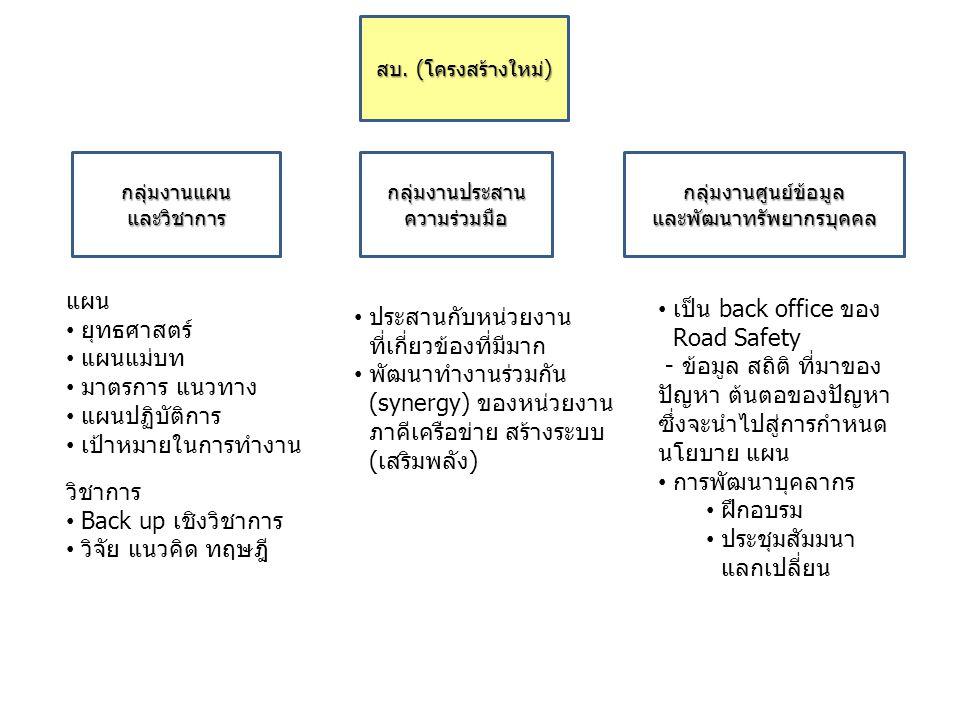 เป็น back office ของ Road Safety