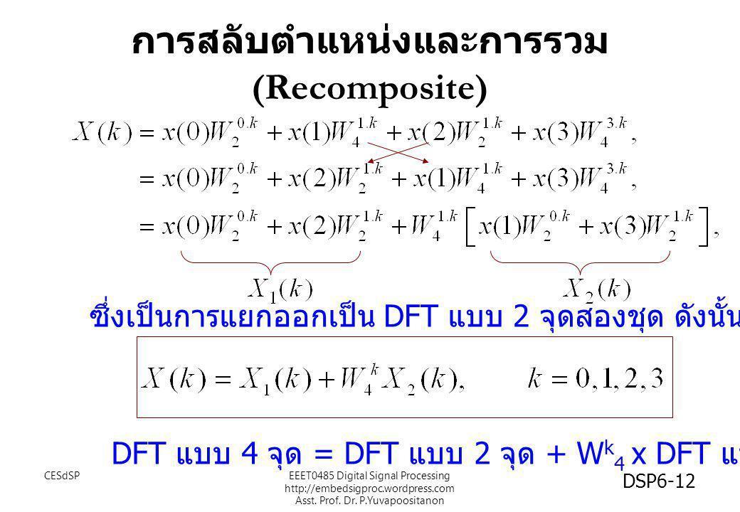 การสลับตำแหน่งและการรวม (Recomposite)