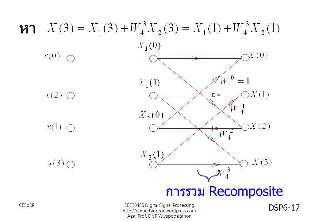 หา การรวม Recomposite CESdSP