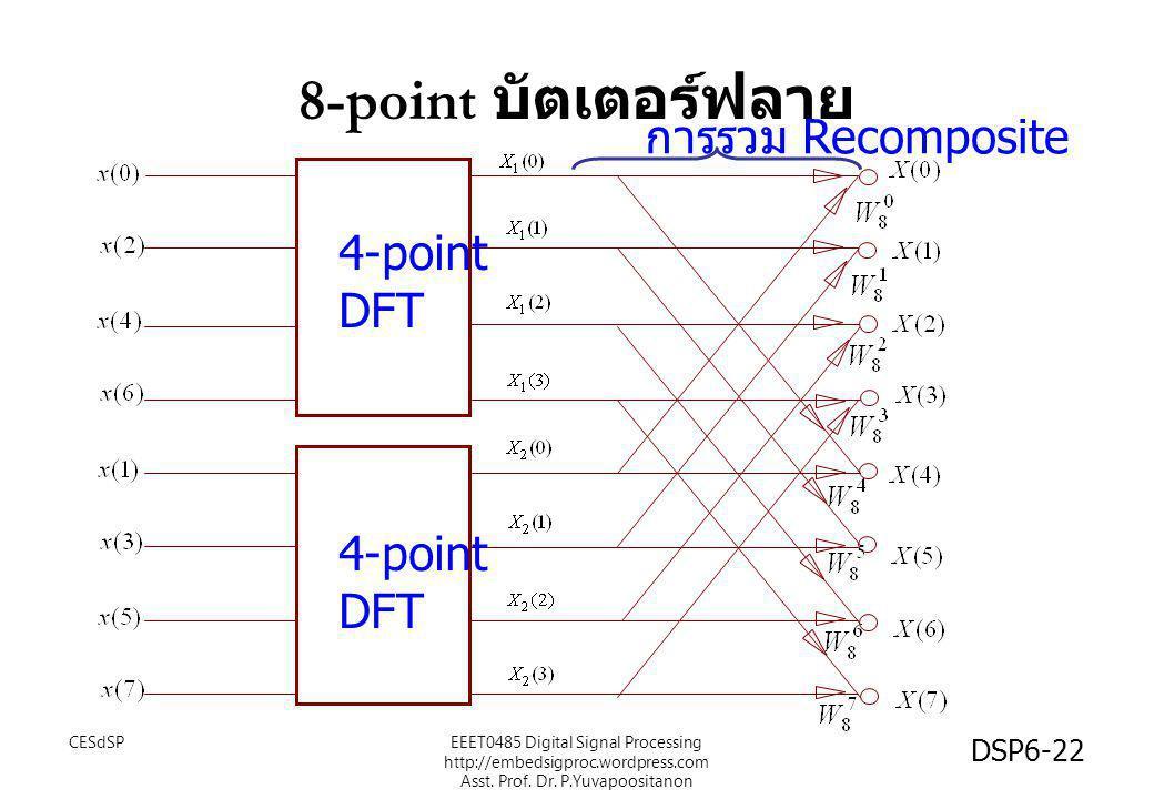 8-point บัตเตอร์ฟลาย การรวม Recomposite 4-point DFT 4-point DFT CESdSP