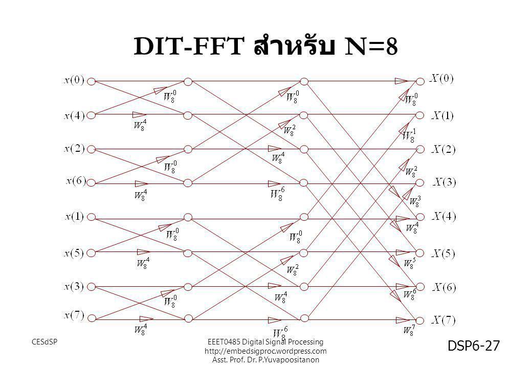 DIT-FFT สำหรับ N=8 CESdSP