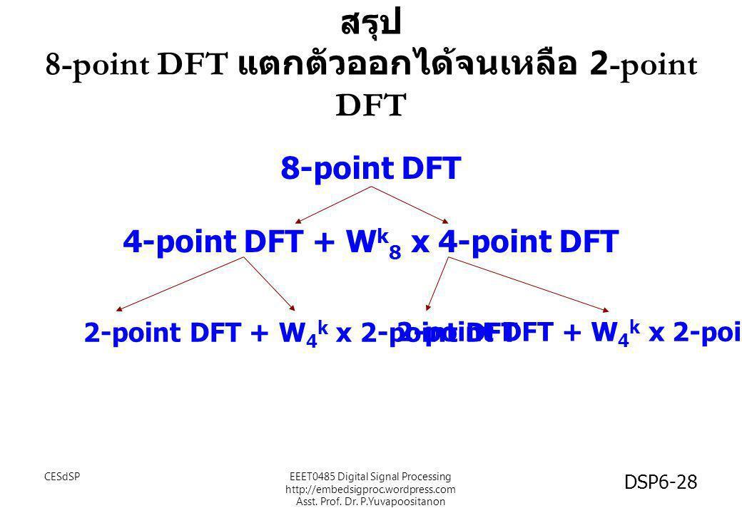 สรุป 8-point DFT แตกตัวออกได้จนเหลือ 2-point DFT