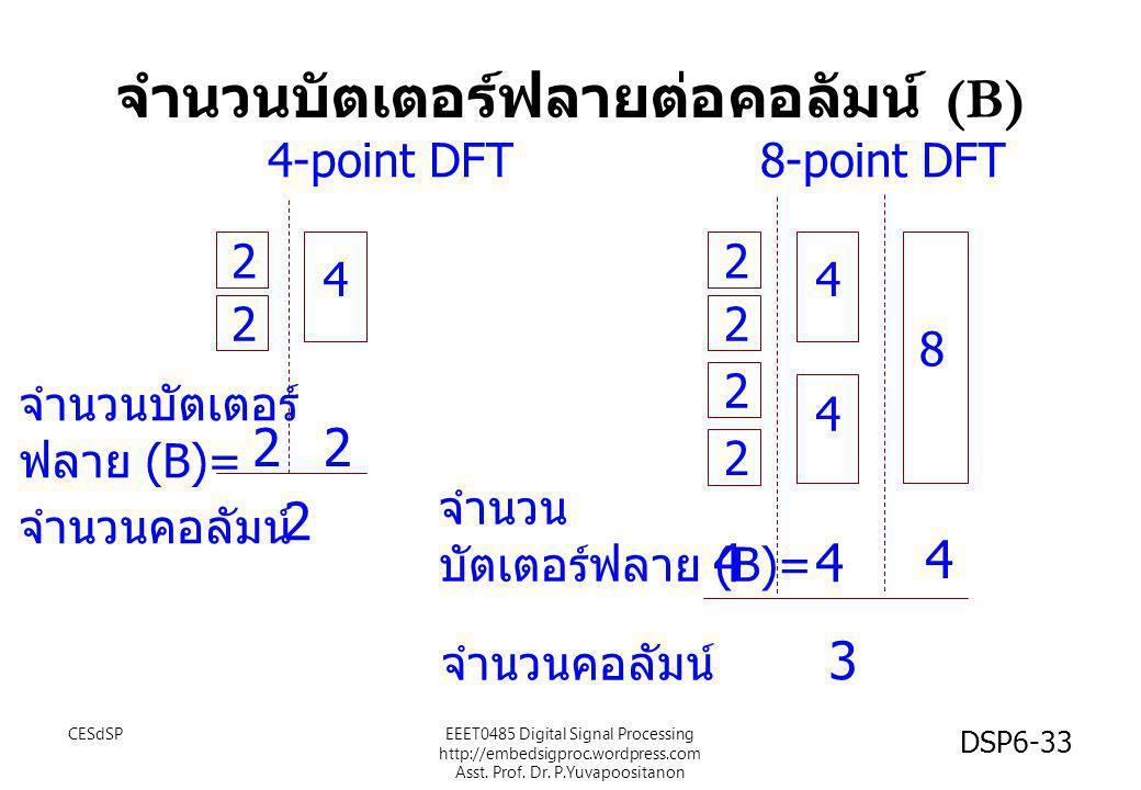 จำนวนบัตเตอร์ฟลายต่อคอลัมน์ (B)