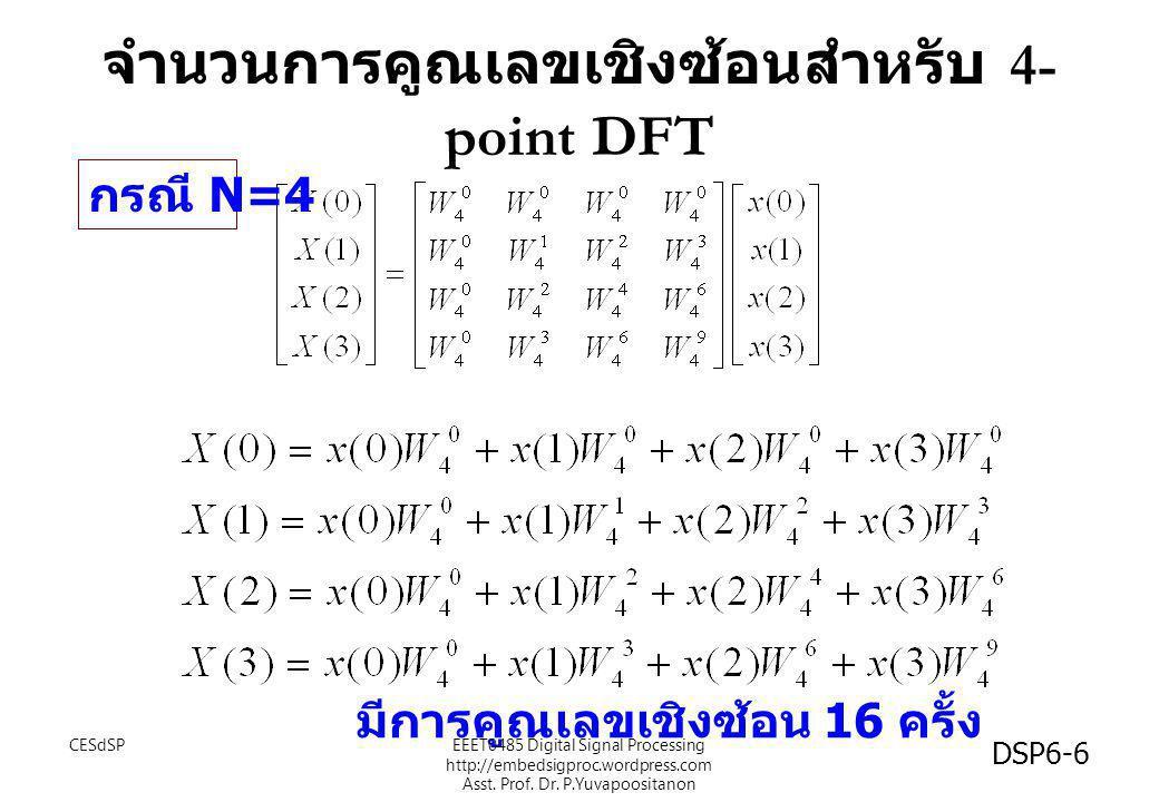จำนวนการคูณเลขเชิงซ้อนสำหรับ 4-point DFT