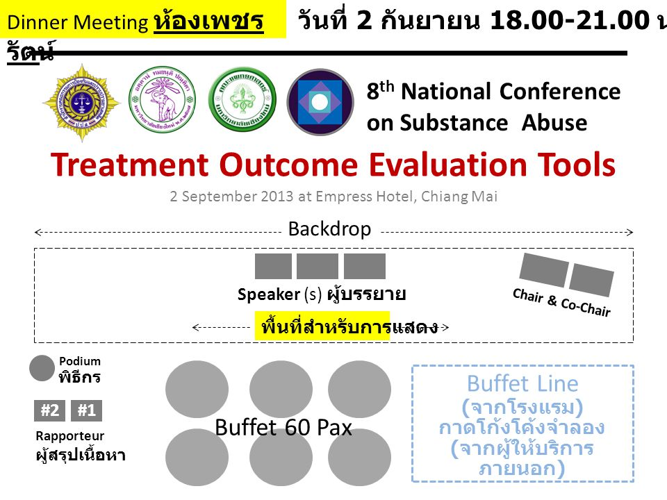 Treatment Outcome Evaluation Tools (จากผู้ให้บริการภายนอก)