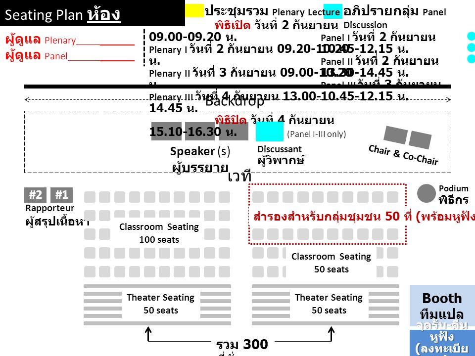 Seating Plan ห้องเชียงใหม่ 2-4