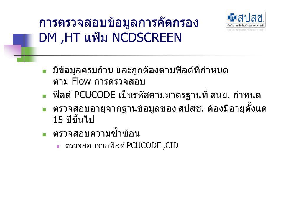 การตรวจสอบข้อมูลการคัดกรอง DM ,HT แฟ้ม NCDSCREEN