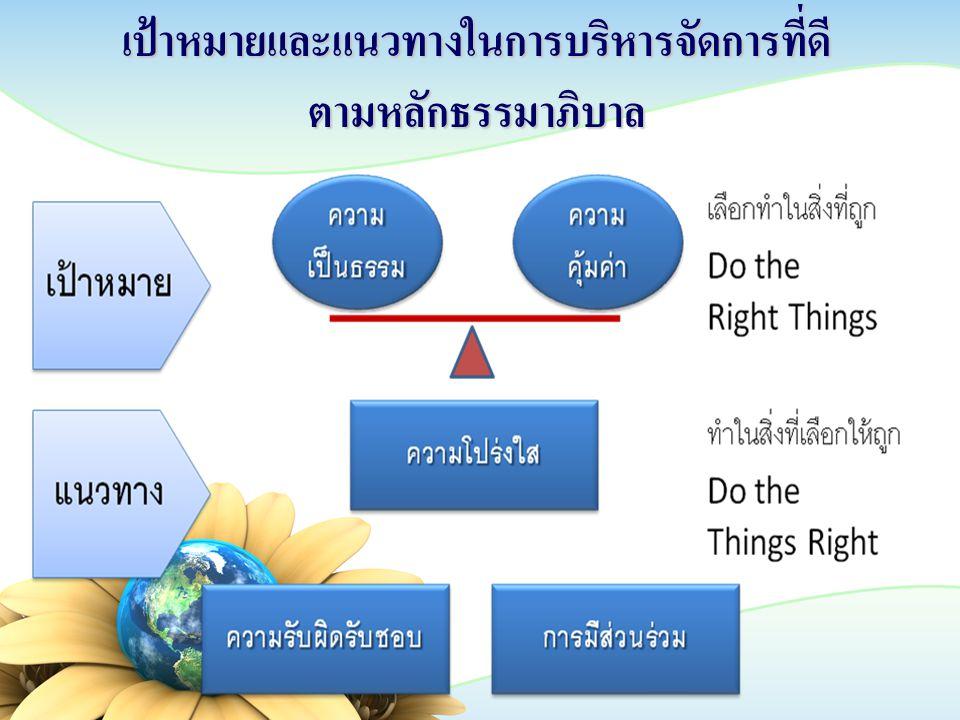 เป้าหมายและแนวทางในการบริหารจัดการที่ดี