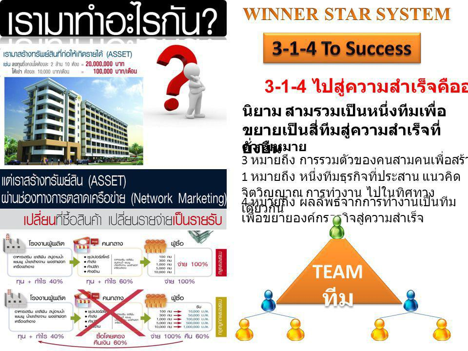 3-1-4 To Success TEAMทีม WINNER STAR SYSTEM