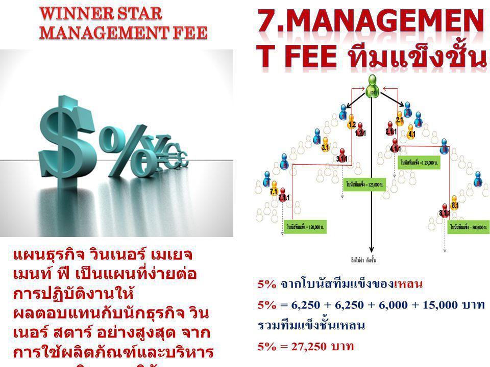 7.Management fee ทีมแข็งชั้นเหลน 5%