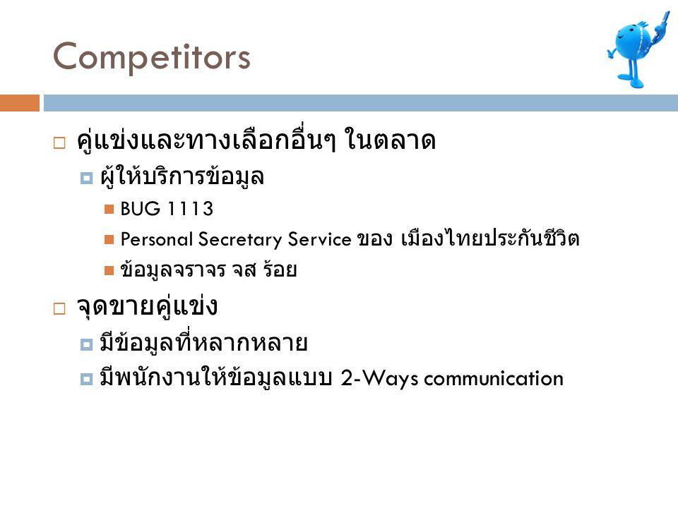 Competitors คู่แข่งและทางเลือกอื่นๆ ในตลาด จุดขายคู่แข่ง