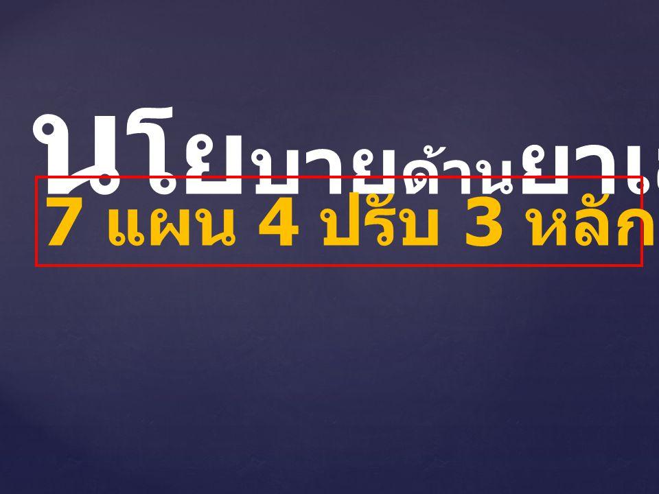 นโยบายด้านยาเสพติด 7 แผน 4 ปรับ 3 หลัก 6 เร่ง