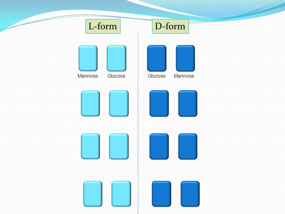 L-form D-form Mannose Glucose Glucose Mannose