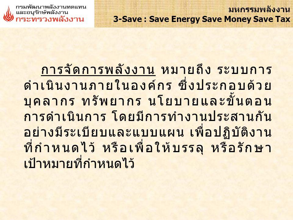 มหกรรมพลังงาน 3-Save : Save Energy Save Money Save Tax. 3.