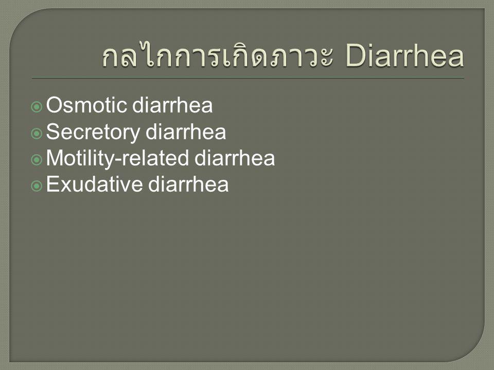 กลไกการเกิดภาวะ Diarrhea