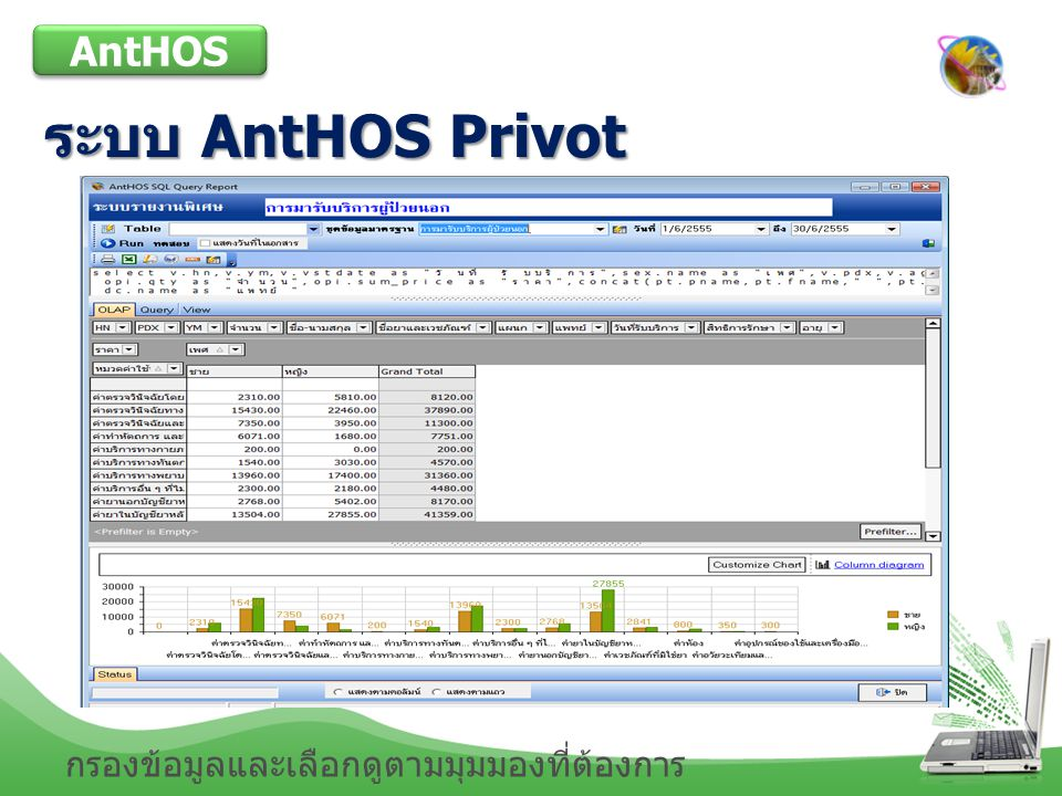 AntHOS ระบบ AntHOS Privot กรองข้อมูลและเลือกดูตามมุมมองที่ต้องการ