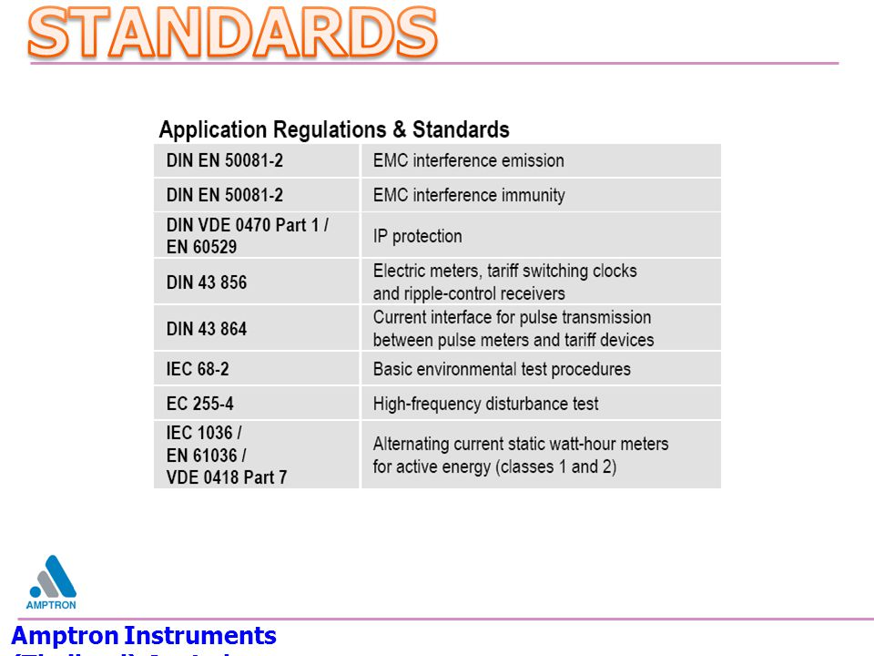 STANDARDS Amptron Instruments (Thailand) Co.,Ltd.
