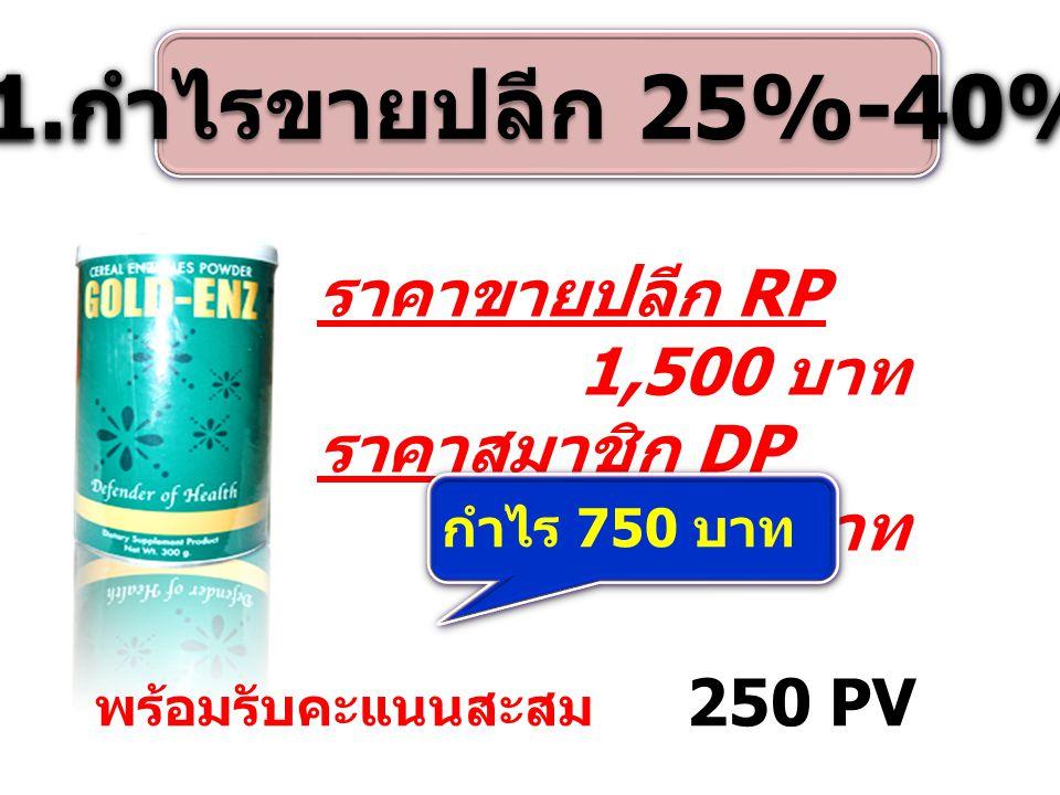 1.กำไรขายปลีก 25%-40% ราคาขายปลีก RP 1,500 บาท ราคาสมาชิก DP 750 บาท