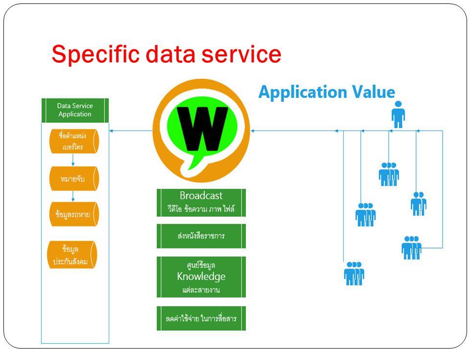 Specific data service