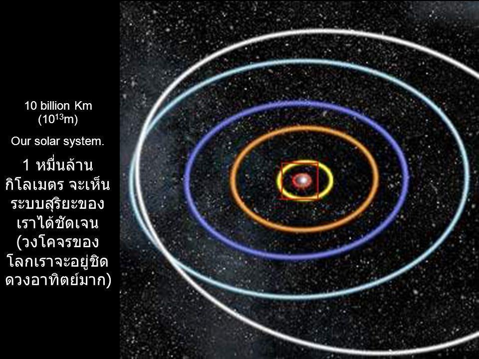 10 billion Km (1013m) Our solar system.