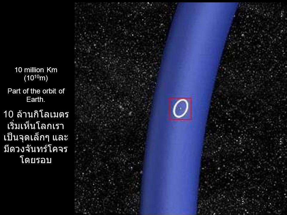 10 ล้านกิโลเมตร เริ่ม เห็นโลกเราเป็นจุดเล็กๆ และมีดวงจันทร์โคจร โดยรอบ