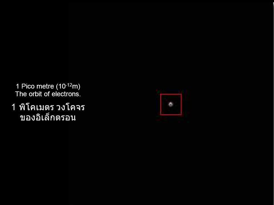 1 พิโคเมตร วงโคจรของ อิเล็กตรอน