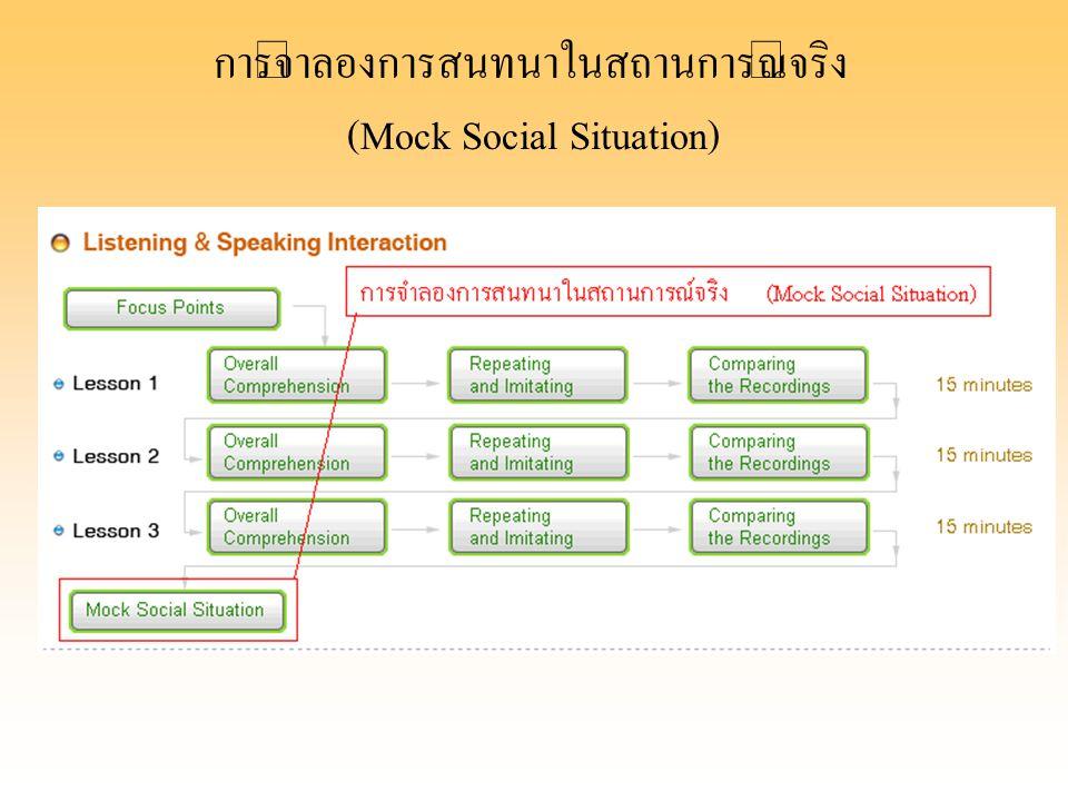 การจำลองการสนทนาในสถานการณ์จริง (Mock Social Situation)