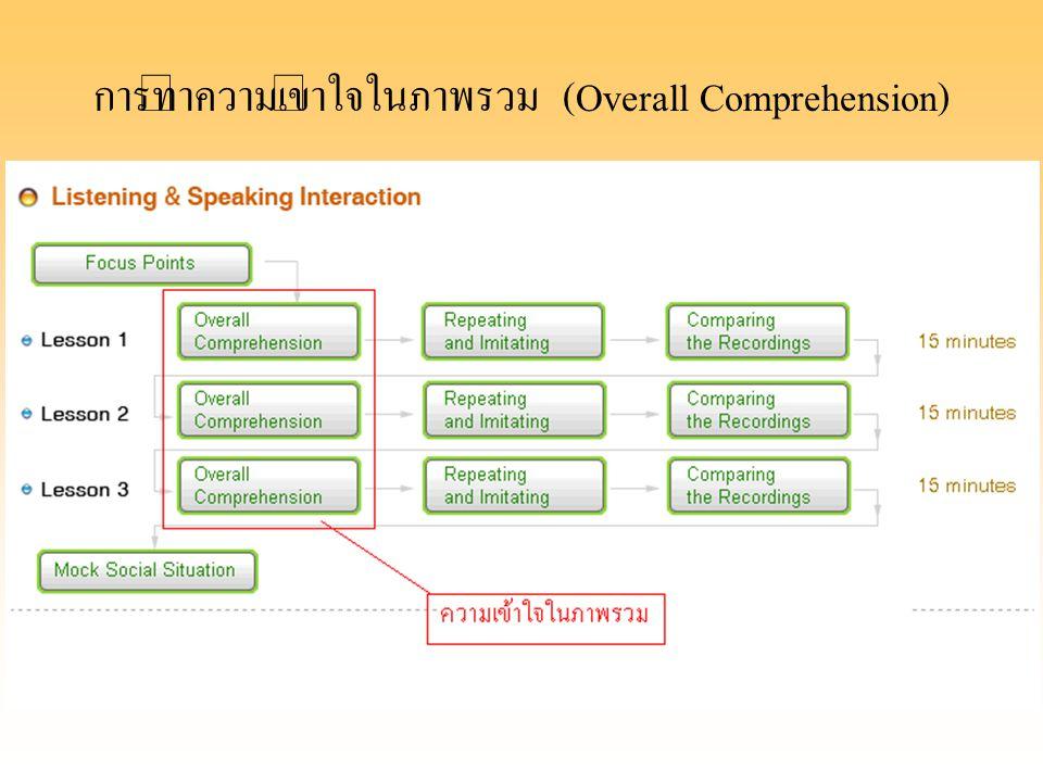 การทำความเข้าใจในภาพรวม (Overall Comprehension)