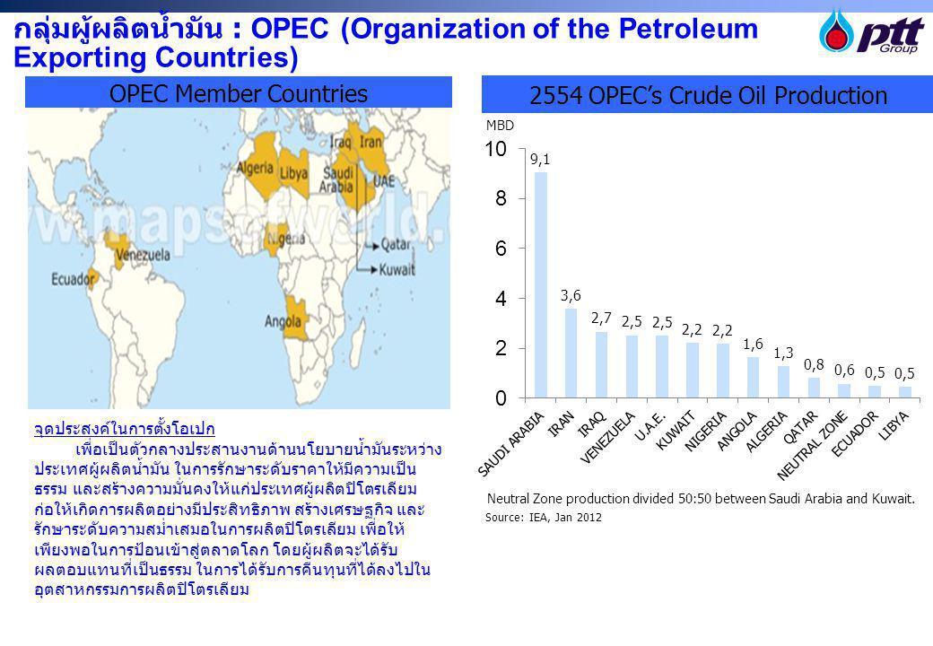 2554 OPEC's Crude Oil Production