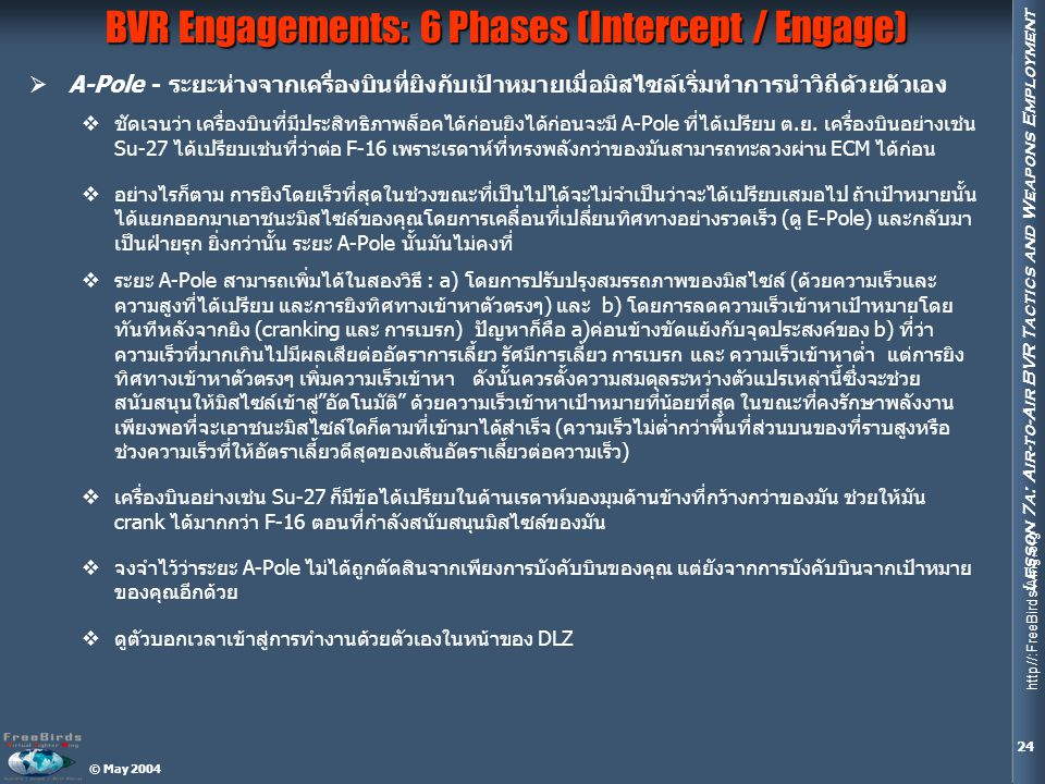 BVR Engagements: 6 Phases (Intercept / Engage)