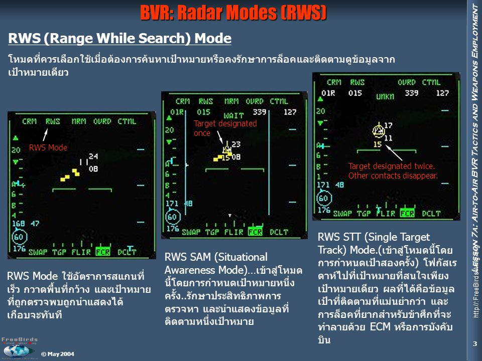 BVR: Radar Modes (RWS) RWS (Range While Search) Mode