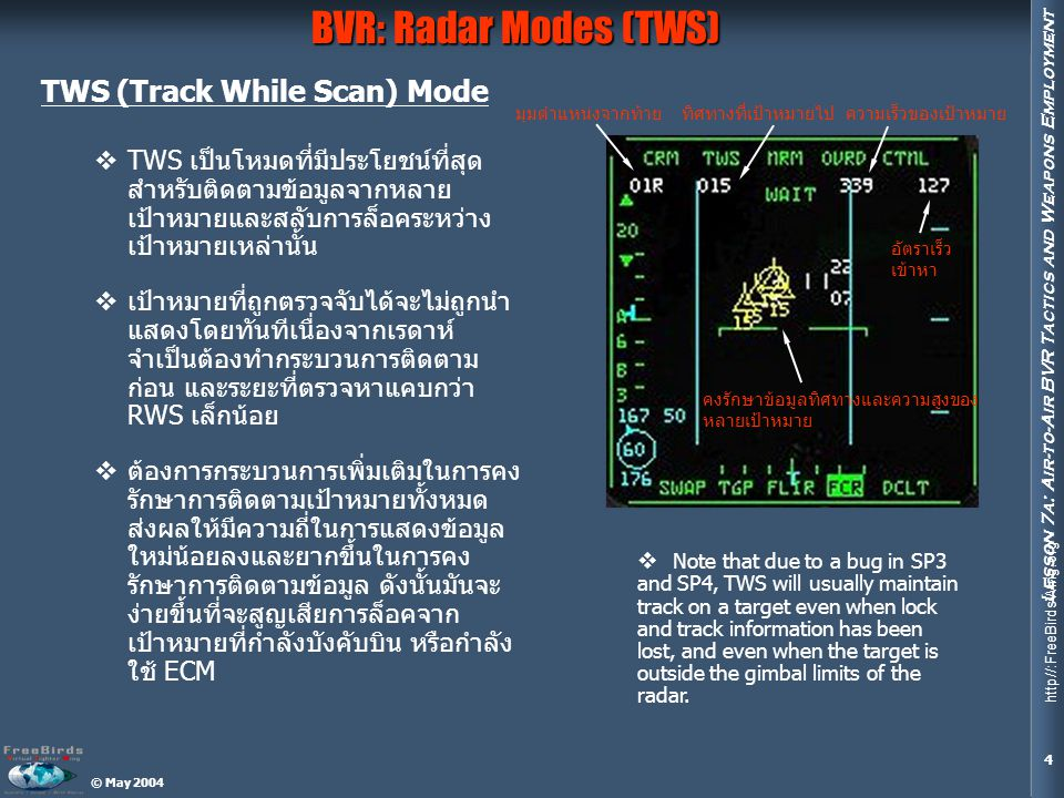 BVR: Radar Modes (TWS) TWS (Track While Scan) Mode